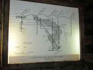 A neat cross section map of the mine. If you worked at a level about halfway down, it might take you over an hour to reach your post.